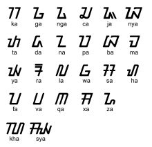 Sundanese alphabet. Dinka is a member of the Western Nilotic branch of Nilo-Saharan languages. It is spoken mainly in southern Sudan by about 2-3 million people, who call them selves Dinka (Jiëŋ). There are five major dialect divisions: Ngok, Rek, Agaar, Twic/Twi East, and Bork, which are more or less mutually intelligible. The Rek dialect is considered the standard or prestige variety.