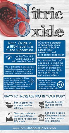 The benefits of nitric oxcide. Kyani nitro fx and xtreme. a natural way to produce NO in your body. No side effects! ww… | Nitric oxide ...