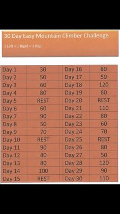 Mountain Climber 30 day challenge easy