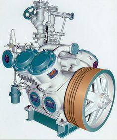 Ammonia compressor, Refrigeration plant Machinery
