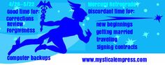 Astrology – Mystical Empress – Psychic, Life Coach, Astrologer and Feng Shui Expert Signed Contract, New Beginnings, Life Is Beautiful, Forgiveness, Mercury, Getting Married, Mystic, Astrology, Hermes