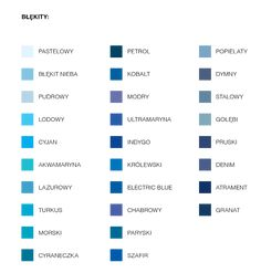 Krok 2 – kursy.kodstylu.pl Bar Chart, Wordpress, Diagram, Bar Graphs