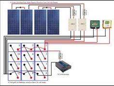 DIY Solar Panel System Wiring Diagram [one of LDSPrepper's many videos on YouTube]