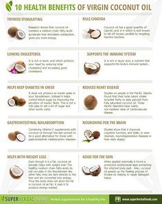10 Health Benefits Of Virgin Coconut Oil Infographic