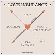 """17 Likes, 1 Comments - Wenonah Leonetti (@we_nonah) on Instagram: """"What is your reason to be insured? Have insurance through your employer and think it's enough? It…"""""""