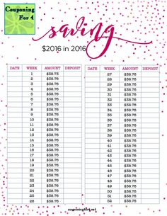 Couponing For 4 Saving $2016 In 2016 Plan And Chart - save your money a little at a time and you'll find that you have over $2,000 at the end of the year for holiday gifts, a vacation or anything else you've been eyeing!