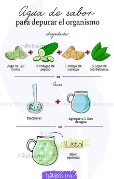 Hábitos Health Coaching | Agua DE sabor para depurar el organismo….  #Nutrición y #Salud YG > nutricionysaludyg.com Smoothie Recipes, Juice Smoothie, Healthy Juices, Healthy Smoothies, Healthy Tips, Healthy Drinks, Healthy Eating, Healthy Recipes, Healthy Foods