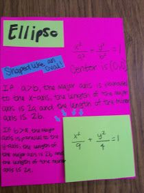 Math = Love: Algebra 2 Conic Sections Foldables