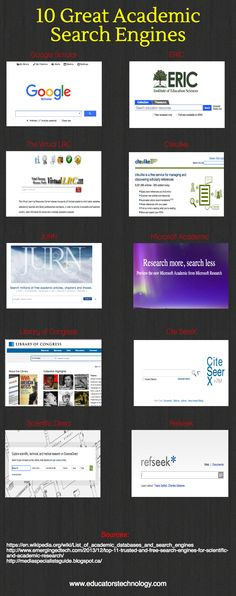 Search multiple engines for best mba essays