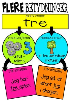 Browse over 10 educational resources created by Teaching FUNtastic in the official Teachers Pay Teachers store. Teacher Pay Teachers, Language, Parenting, Classroom, Teaching, Education, School, Montessori, Norway