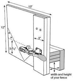 woodworking table saw jigs | Tablesaw Tenon Jig | Table Saw Jigs