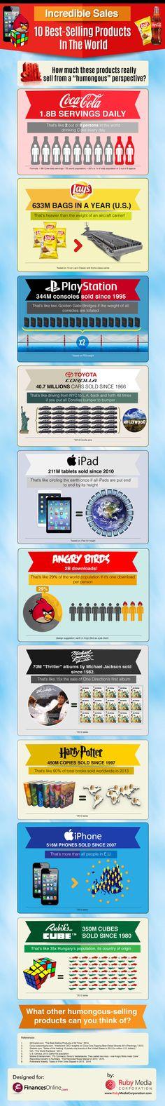 Infográfico revela os 10 produtos mais vendidos no mundo - veja quais sao - Blue Bus