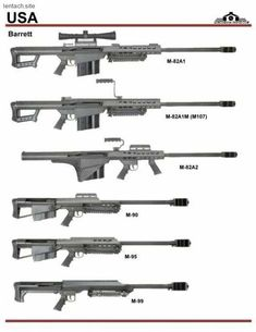 Speed up and simplify the pistol loading process with the RAE Industries Ma. Military Weapons, Weapons Guns, Guns And Ammo, Armas Ninja, Cool Guns, Shotgun, Firearms, Hand Guns, Survival