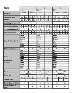 Prek Assessment Assessments Preschool Assessment Kindergarten – h o m e Preschool At Home, Preschool Curriculum, Preschool Lessons, Preschool Checklist, Preschool Ideas, Free Preschool, Kindergarten Assessment Checklist, Preschool Assessment Forms, Curriculum Mapping