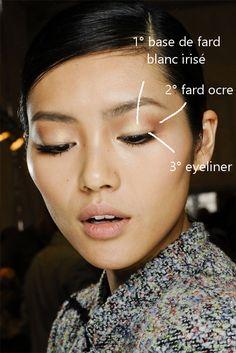 Un exemple de maquillage sur yeux bridés sur la mannequin Liu Wen, dans les tons ocres.