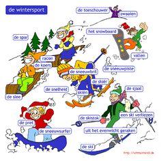 Woordenschat : ❄️ de wintersport ❄️
