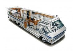 Motor Homes Search Class A Diesel Motorhomes For Sale Manufacturer of motorhomes and self contained RVs Trailers and motor homes of the stars Motorhomes Kombi Motorhome, Bus Camper, Rv Campers, Campervan, Class B Motorhomes, Rv Floor Plans, Piscina Interior, Rv Homes, Motor Homes