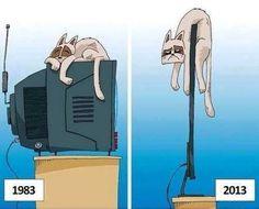 The evolution of tv screens
