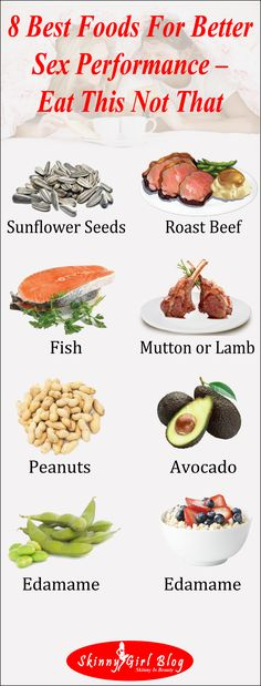 Have You ever thought about the foods; which foods are helping to boost your…