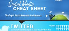 Social Media cheat sheet - The top 9 Social Networks for Business