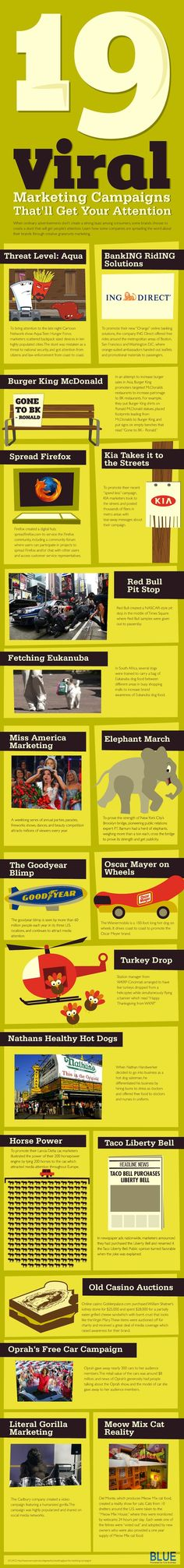 19 Viral Marketing Campaigns #infographic