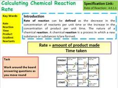 Aqa 9 1 chemistry atomic structure and the periodic table revision new aqa gcse chemistry calculating the rate of chemical reaction lesson urtaz Choice Image