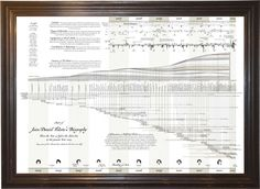 Tobias Isenberg - An Illustrative Data Graphic in an 18'^th^'–19'^th^' Century Style