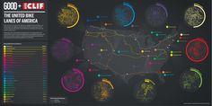 The United Bike Lanes of America