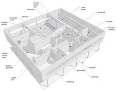 Villa-savoye-main-floor-perspective