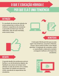 A onda é sistema híbrido de educação - Bem Paraná