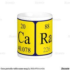 Sam periodic table name keyring single sided square acrylic key ring cara periodic table name mug urtaz Gallery