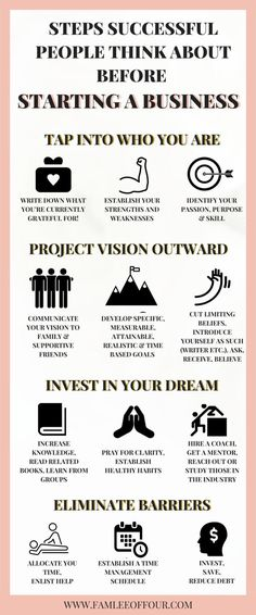 Great thought provoking questions everyone should ask before starting a business or changing careers. Starting Your Own Business, Start Up Business, Business Planning, Online Business, Business Ideas, Business Meme, Business Notes, Tshirt Business, Business Articles