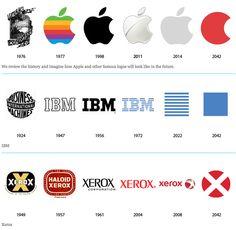 Verleden heden toekomst logos [1]