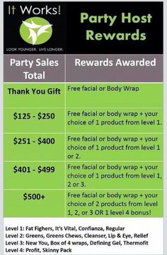 Host a party for some awesome host rewards! Live to far away? We can have an online party! Contact me today! M79dgmj@verizon.net Www.momofthree.myitworks.com
