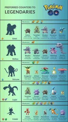 Pokemon Go Egg Chart, Pokemon Go List, Pokemon Go Help, Pokemon Go Tricks, Pokemon Go Valor, Pokemon Guide, Pokemon Go Cheats, Nintendo Pokemon, Pokemon Comics