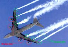 Chemtrails: A Planetary Catastrophe Created by Geo-engineering ~ RiseEarth