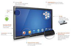 Nouveaux écrans interactifs tactiles SpeechiTouch : des tablettes tactiles géantes, sous Android