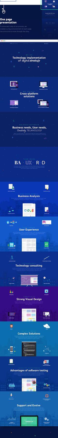 ELEKS Digital Production on Web Design Served