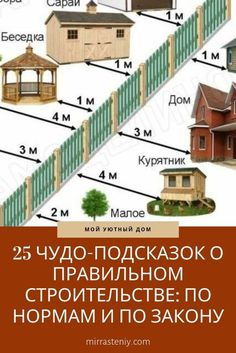 Photo – DiyForYou – Home Decoration Lakefront Property, Site Plans, House In The Woods, Entryway Decor, The Great Outdoors, Tiny House, House Plans, Sweet Home, Home And Garden
