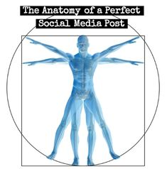 The Anatomy Of A Perfect Social Media Post