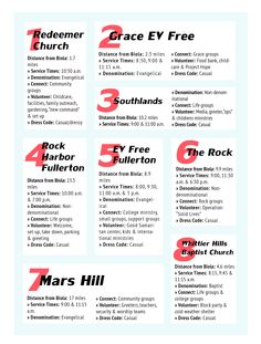 The search for a local church. Some of Biola's favorites.