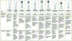 My Herbalife Skin Care Regimen | email me blancah21@yahoo.com or checkout my site goherbalife.com/blancah