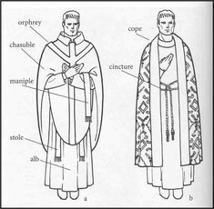 Priest clothing of the middle ages hasnt really changed much to the present day. The main garment was a white linen alb with long sleeves. Over this and around his neck he wore a long strip of linen, like a draped scarf called a stola. This had three embroidered crosses; one at each end and one in the at the back of the neck. Another smaller strip of embroidered linen hung over the priest's left wrist - the maniple. Over the alb the priest might wear a coloured silk chasuble.