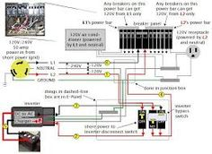 Diagram showing which color wire to use. Basic 12 Volt ...
