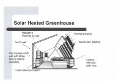 A passive solar greenhouse extends the growing season and/or provides the ability to grow plants year around. Passive solar greenhouses can be used for personal use and provide an economical source of heat. Greenhouse Farming, Heating A Greenhouse, Greenhouse Effect, Greenhouse Plans, Hydroponic Gardening, Underground Greenhouse, Backyard Greenhouse, Backyard Farming, Window Greenhouse