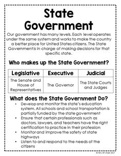 New American History Anchor Charts Branches Of Government 66 Ideas Government Lessons, Teaching Government, State Government, Gernal Knowledge, General Knowledge Facts, Political Science, Social Science, 3 Branches Of Government, Ias Study Material