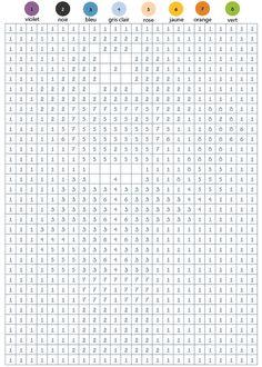 Coloriage magique, un pirate et son perroquet Preschool Coloring Pages, Printable Adult Coloring Pages, Coloring Book Pages, Coloring Pages For Kids, Coloring Sheets, Adult Color By Number, Color By Number Printable, Color By Numbers, Pixel Photo