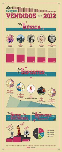 ¡Los top eventos en música y deportes!