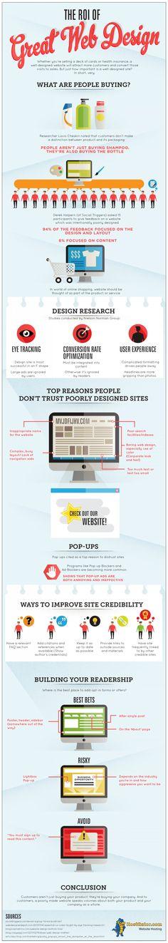 WEBDESIGN -         The #ROI of Great #WebDesign.