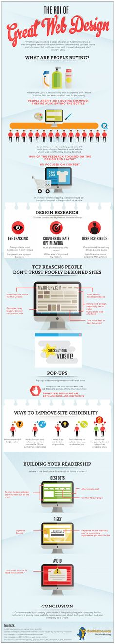 The ROI of Great Web Design